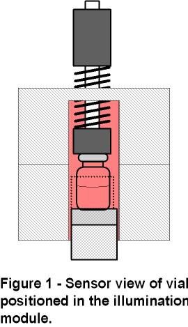 Figure 1 - Sensor view of vial position in the illumination module